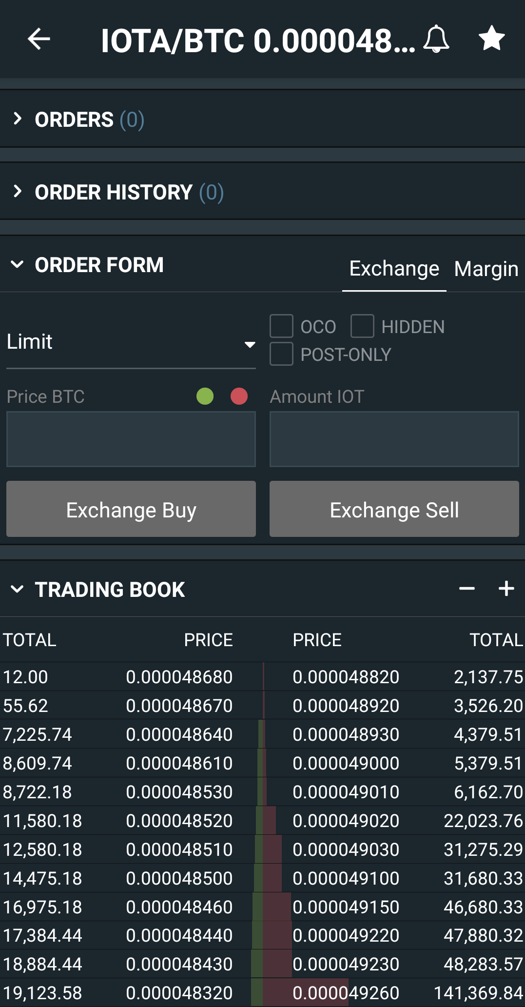 How To Use Bitfinex Cryptocurrency Exchange App