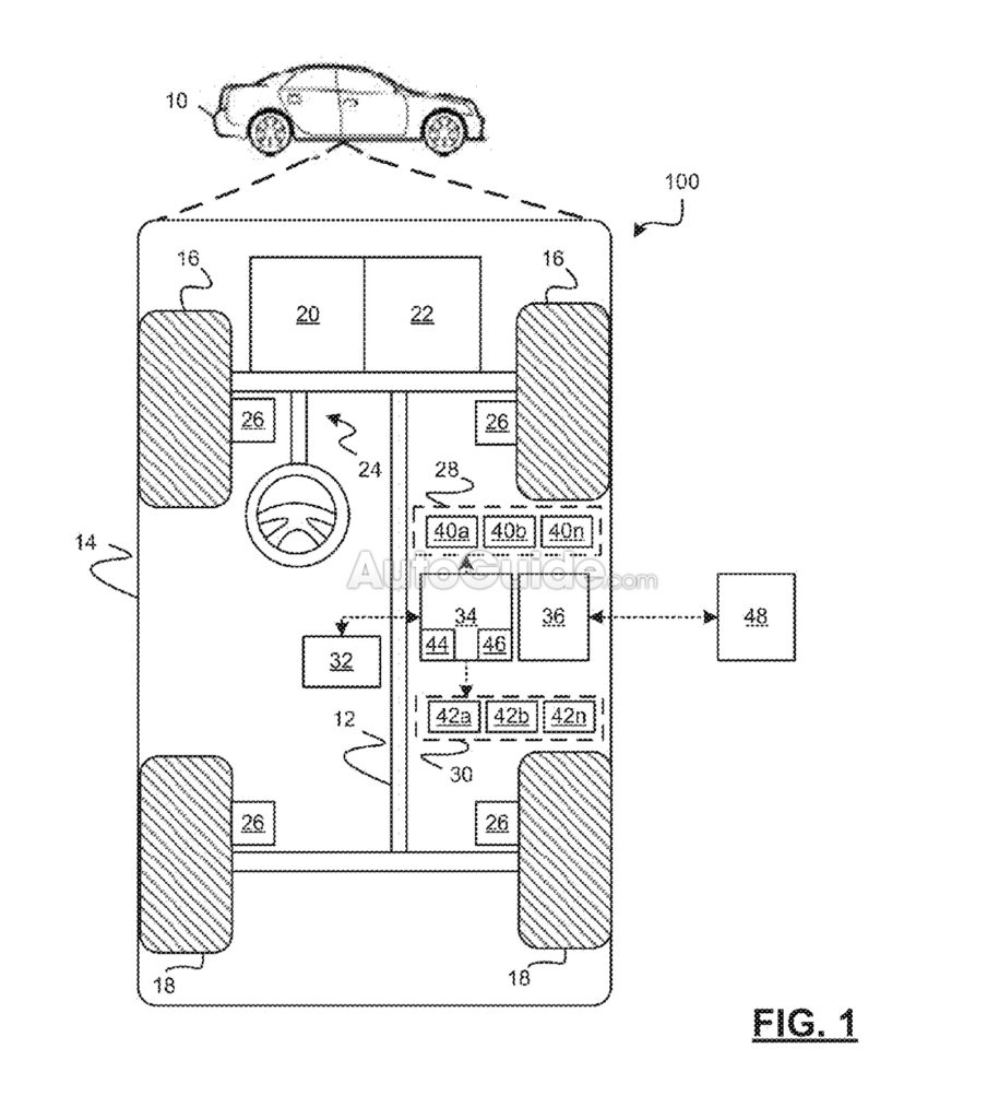 GM files patent to introduce Self-Cleaning modules in Autonomous vehicles.